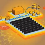 4S: le secteur minier passe au solaire avec Michael Reza Pacha