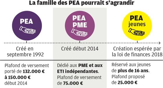 UFF Union Financière de France